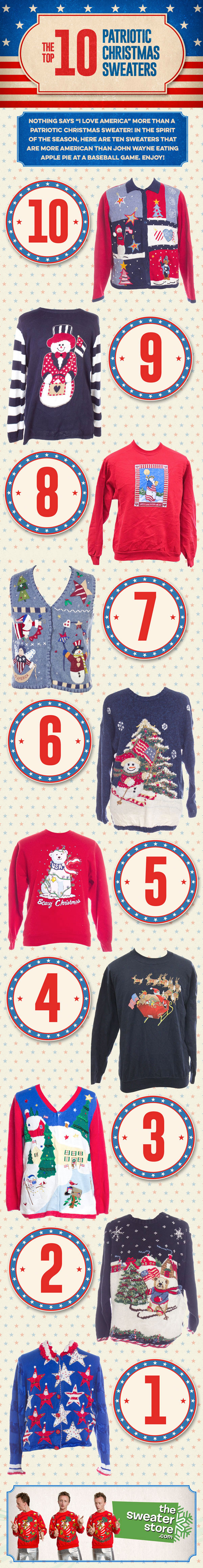 patriotic-ugly-christmas-sweater-infographic-the-sweater-store-dotcom